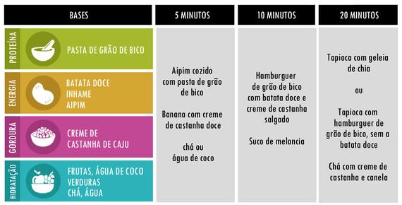 cafe-da-manha-para-alergicos45-thumb-570